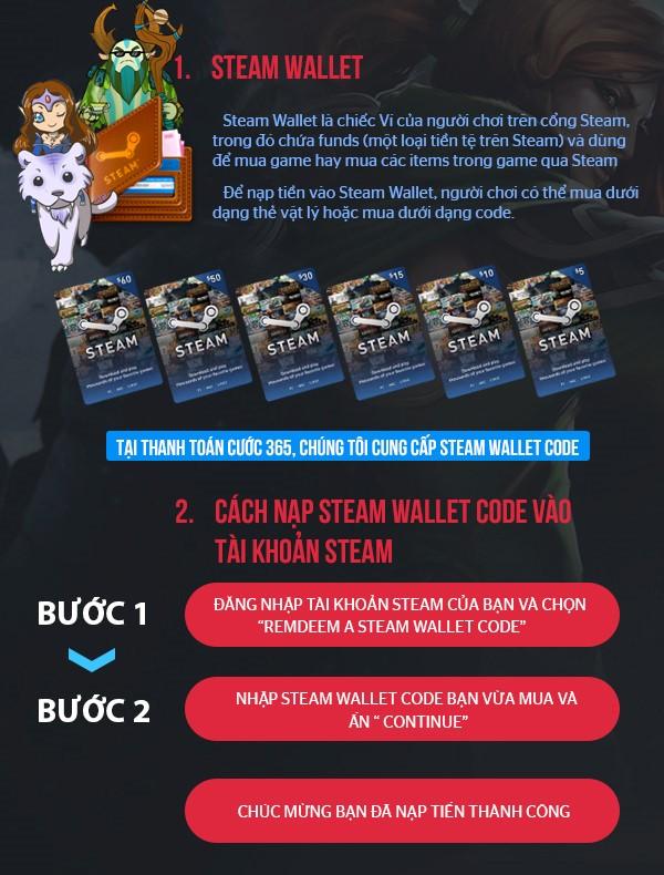 5 lý do để bạn mua Steam Wallet Code qua VTC 365 | VTC365