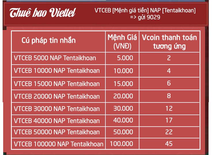 """alt=""""nap Vcoin bang SMS 5"""" title=""""nap Vcoin bang SMS 5"""