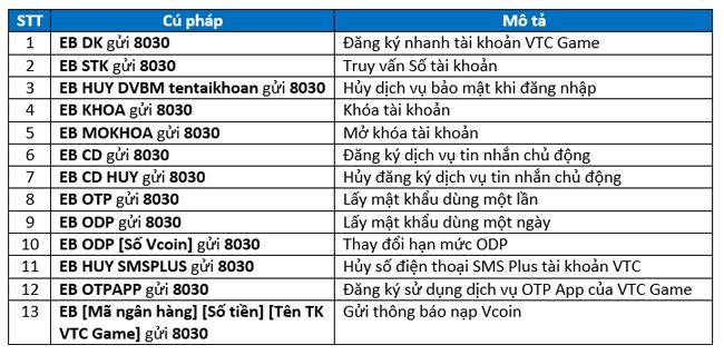 II. Riêng đối với các thuê bao mạng Vietnamobile: