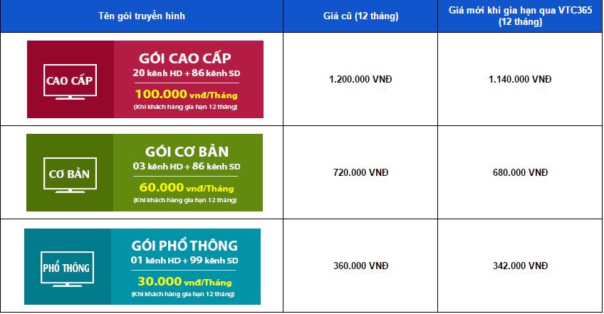 Hướng dẫn bạn thanh toán cước truyền hình VTC qua VTC365 để nhận khuyến mãi  5%