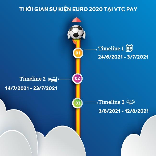 Euro VTC Pay