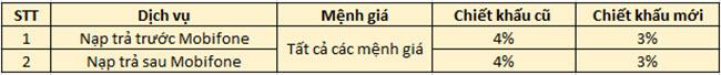 ck mobifone