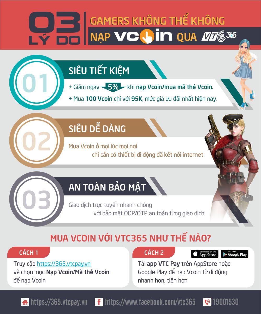Ví điện tử - Cổng thanh toán điện tử VTC Pay Hotline: 19001530. Hỗ trợ:  hotro.vtc.vn/365.vtcpay.vn. Fanpage: https://facebook.com/vtc365