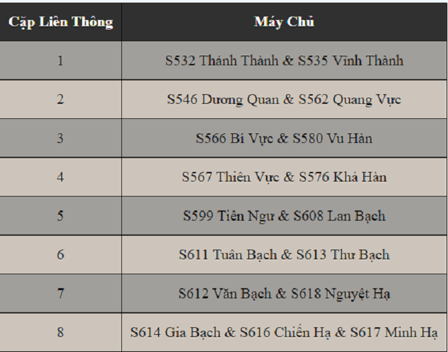 tinh-kiem-3d-lien-thong-may-chu